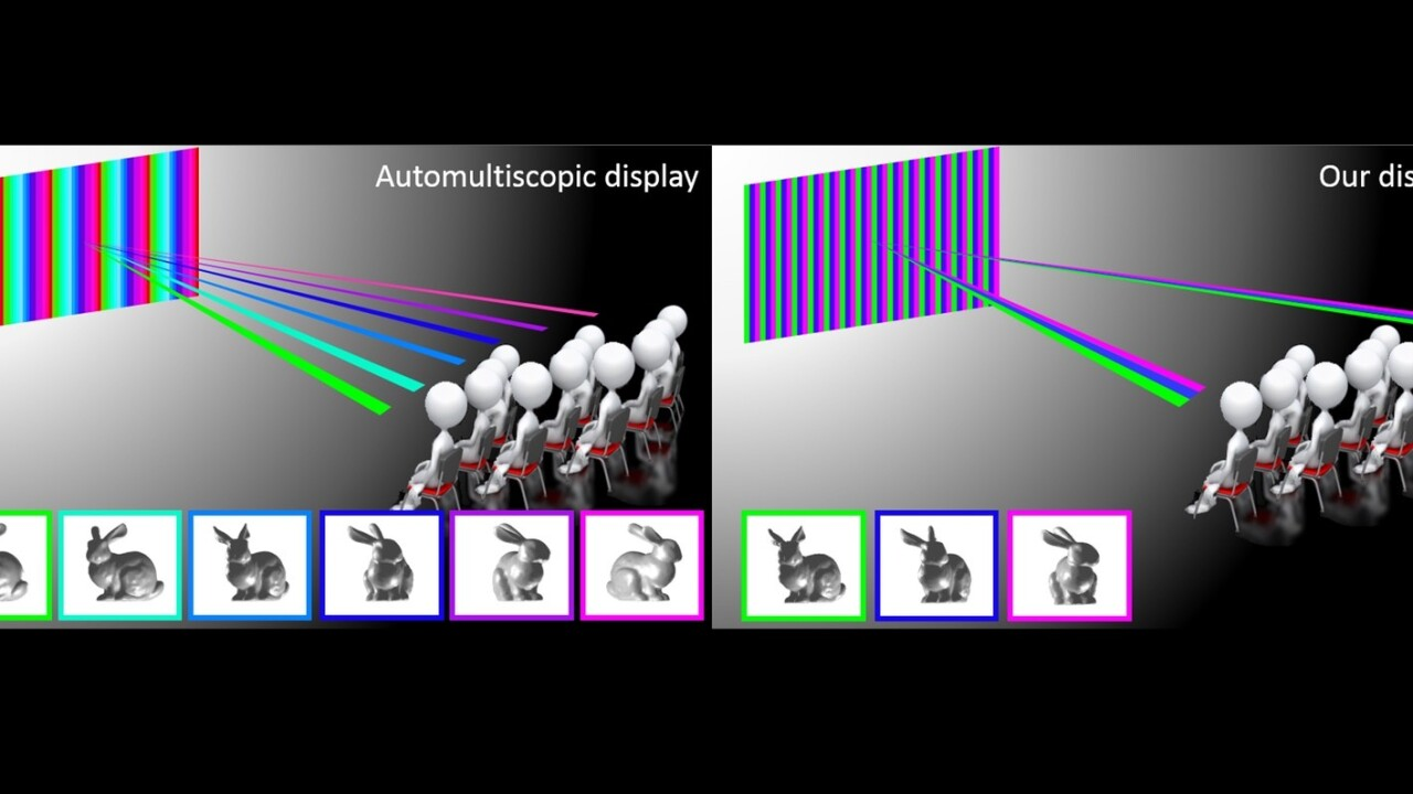 New movie screen technology lets you see 3D without those stupid glasses