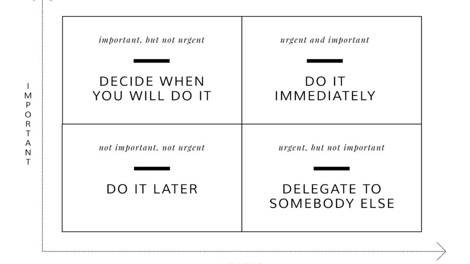 7 mental models you should know for smarter decision making