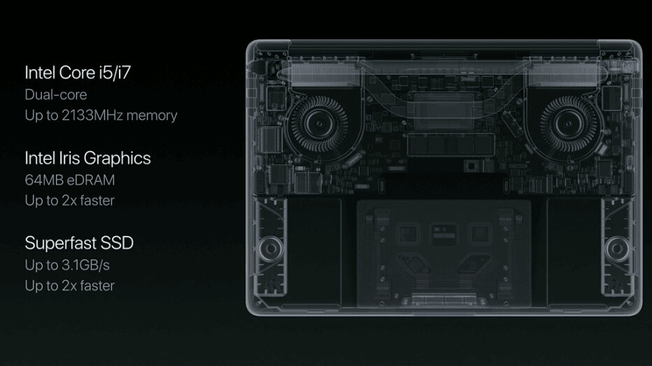 Apple finally killed upgradability in its MacBook Pro line