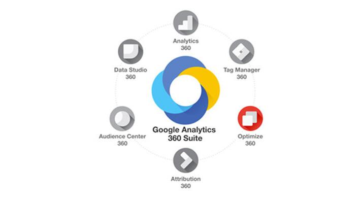 Marketing the TNW way #15: How TNW uses Google Optimize 360