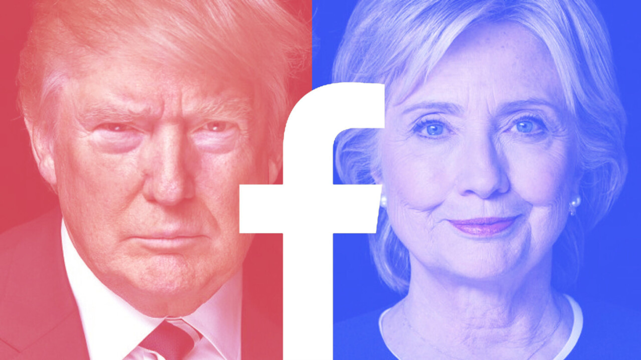 Trump credits Facebook and Twitter with his dominant win over Clinton