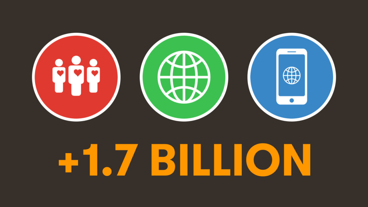 The incredible growth of the internet over the past five years – explained in detail