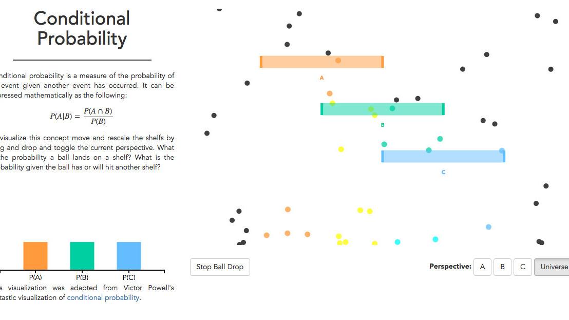Brown University built this slick interactive site to make statistics less boring