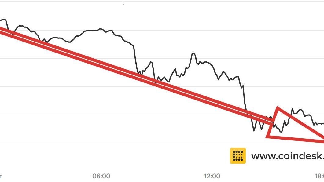 Bitcoin is tanking (again)