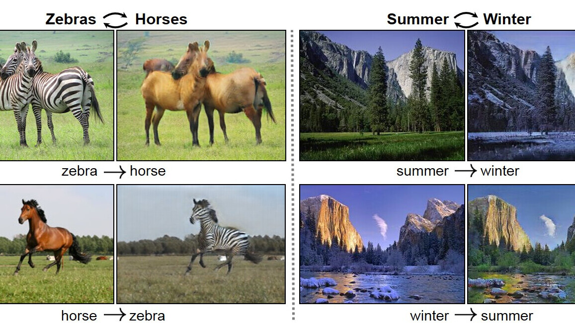 This artificial intelligence turns horses into zebras – and winter into summer