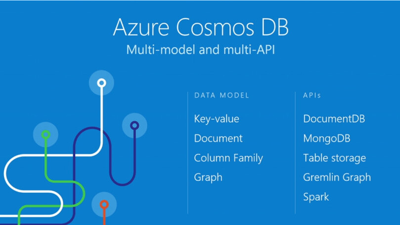 Azure Cosmos DB is Microsoft's new database for globally-distributed applications