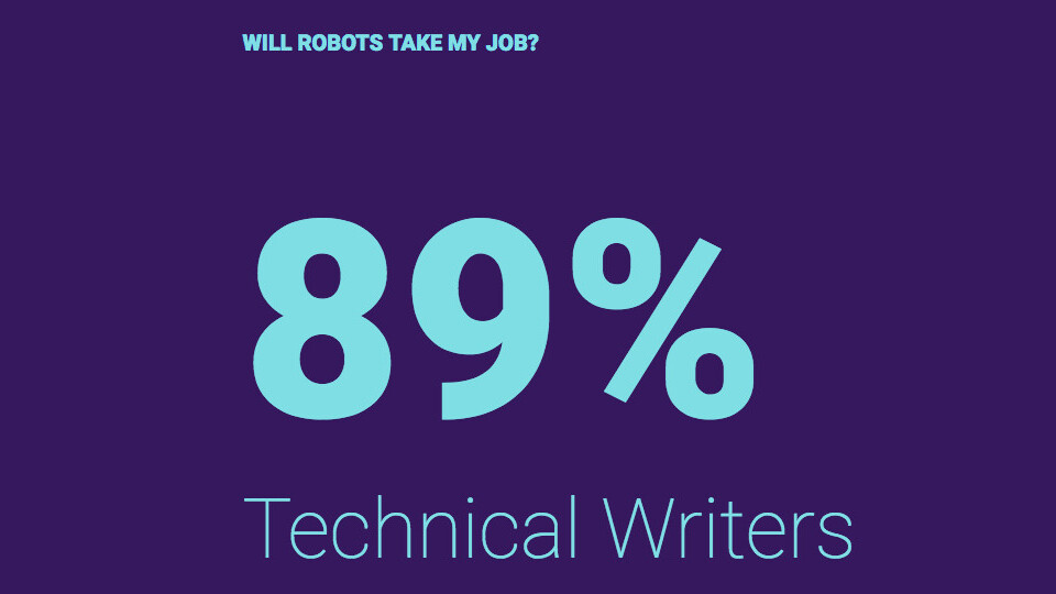 This site estimates how likely you are to lose your job to robots
