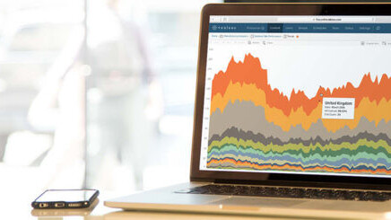 Use Tableau Desktop 9 to show numbers your way — all for under $25