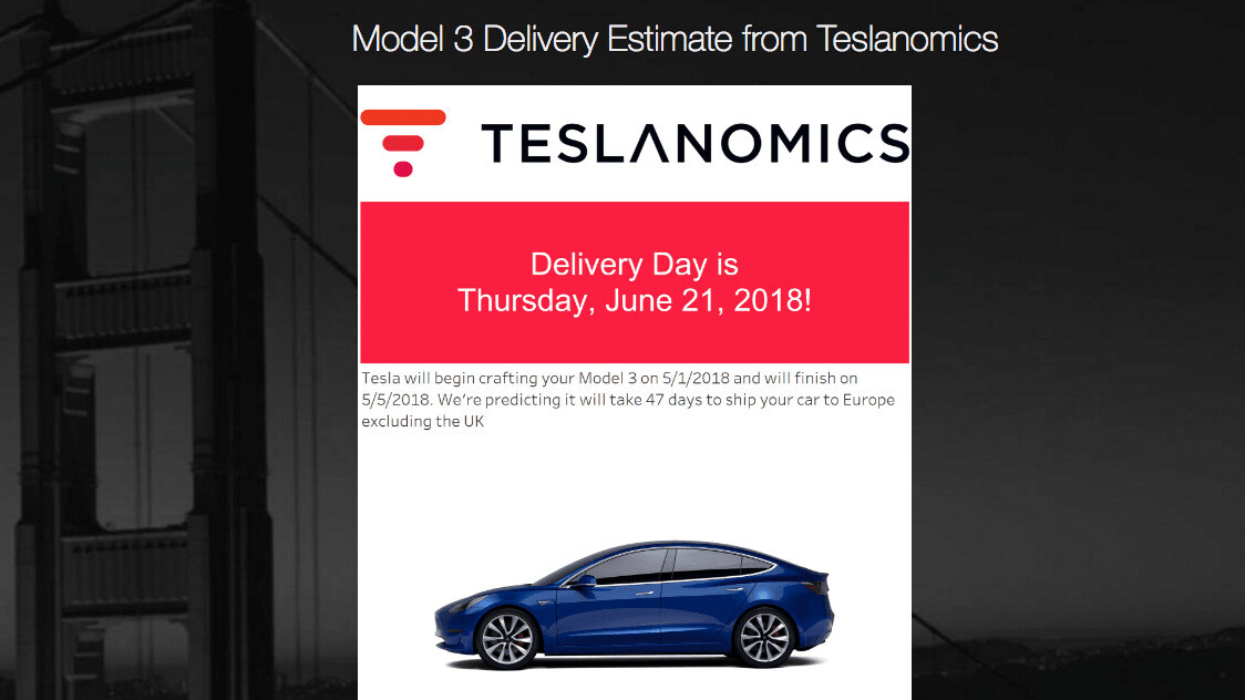 Tesla delivery tool estimates a Model 3 ordered today… will be yours in 2019
