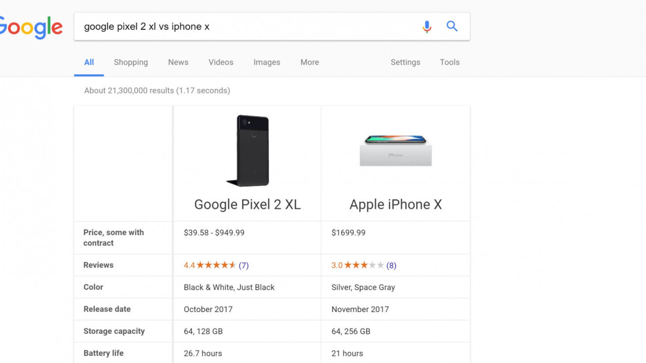 Google just made comparing phone specs ridiculously easy