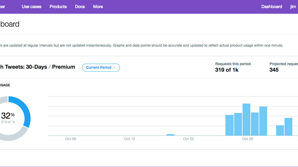 Twitter launches new paid API plans and makes it easier for devs to check their usage