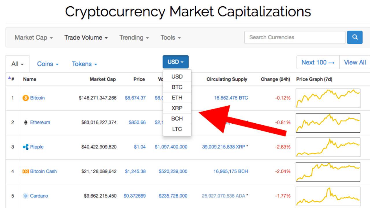 coin market cap bitcoin
