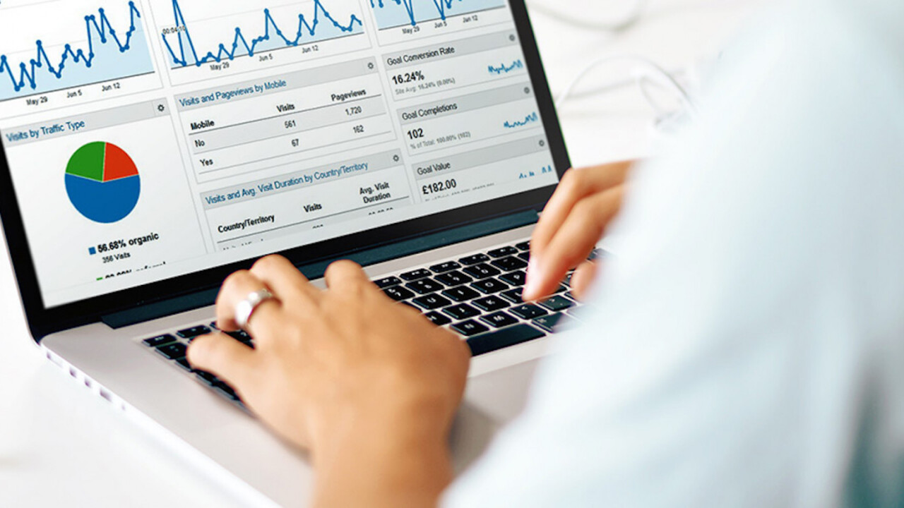 Web traffic isn't a mystery… for $19, Google Analytics will help you unlock data insights