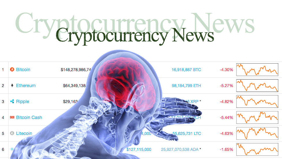 Cryptocurrency News March 14 – what if 100% brain?