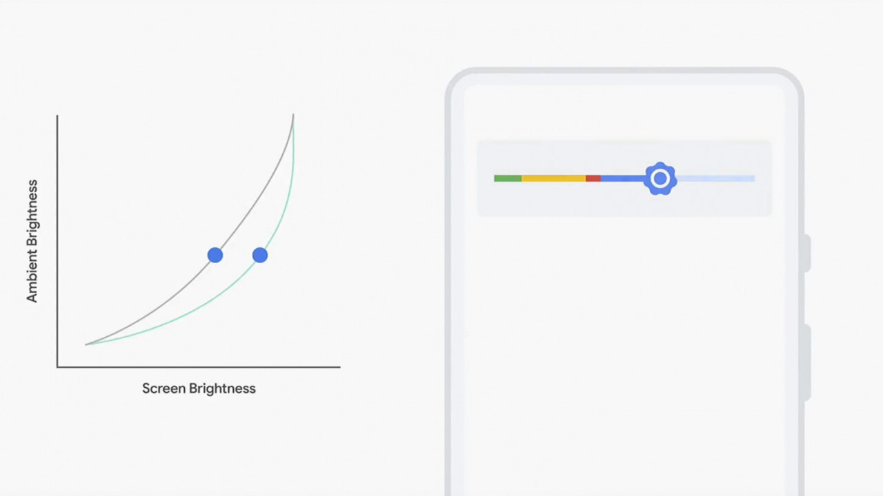 Android P uses AI to learn how bright you like your screen