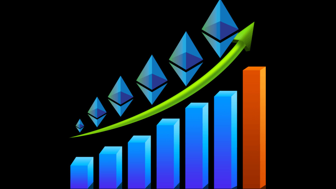 Ethereum total supply