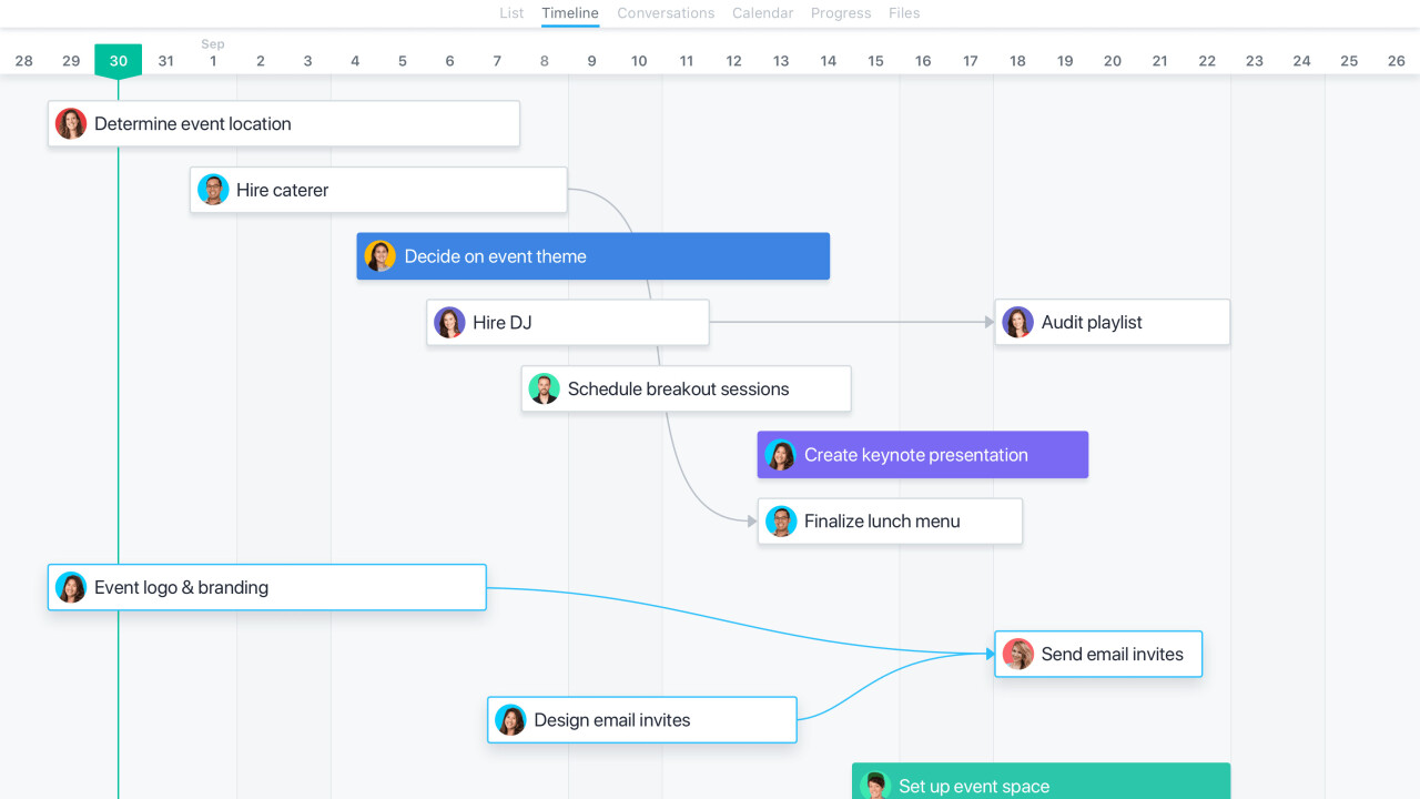 Asana, the productivity startup from Facebook's Dustin Moskovitz, is growing crazy fast