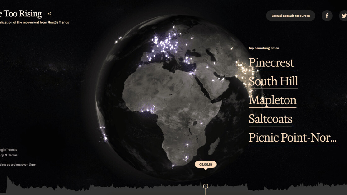 This Google project visualizes the global effect of #MeToo's first year
