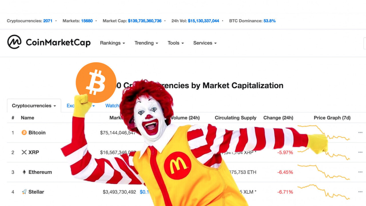 Geriausia kripto valiutos keitimas
