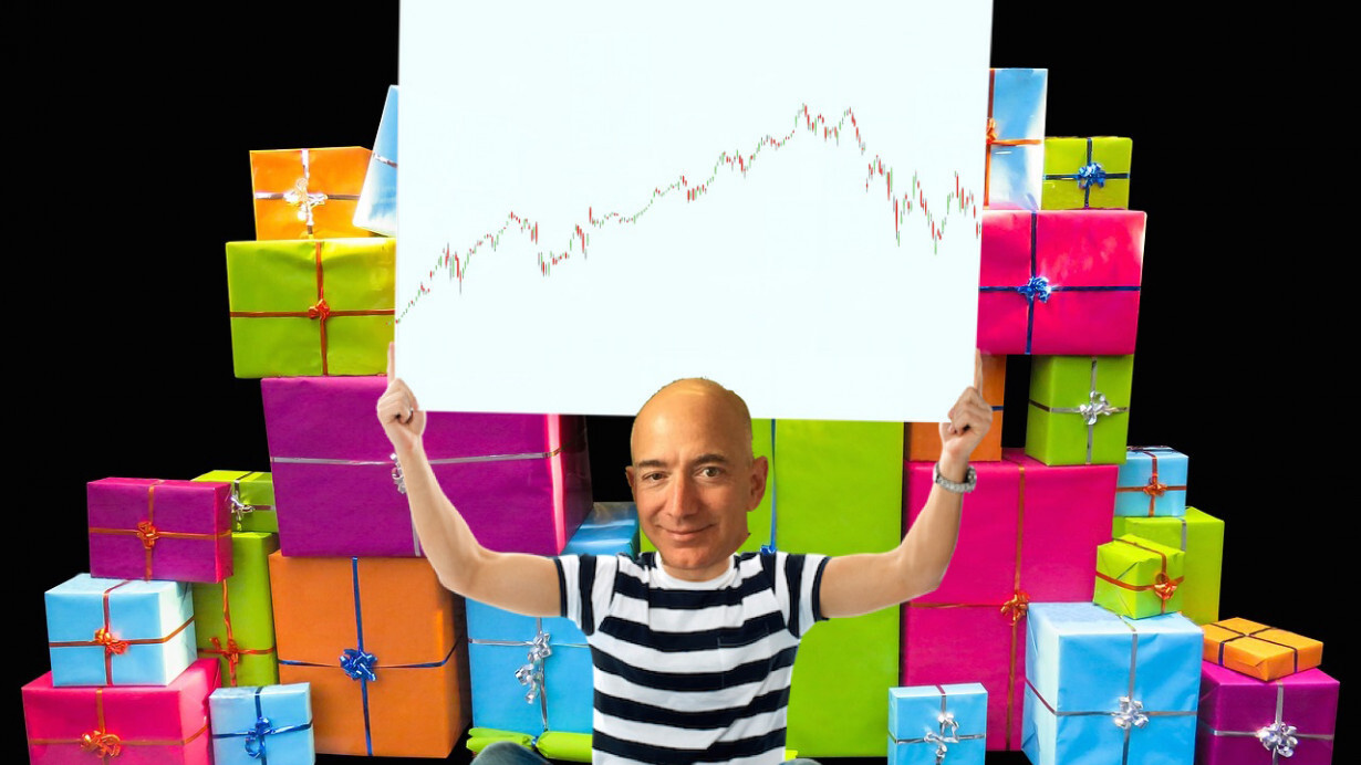 End of year stock roundup: How did Amazon perform in 2018?