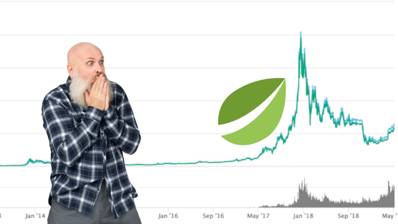 Bitfinex is skewing Bitcoin's price so much, it's now being ignored by CoinMarketCap