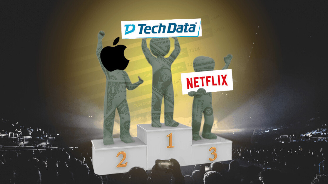 These 20 tech companies literally have the most valuable employees
