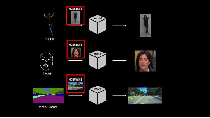 Nvidia's new AI can make anyone move like Jagger with just a single photo