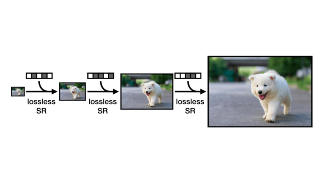 Researchers Claim This Ai Model Achieves Better Compression Rates Than Pngs