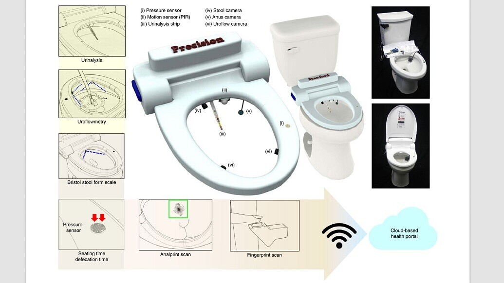 This smart toilet offers advanced poop analysis and analprinting