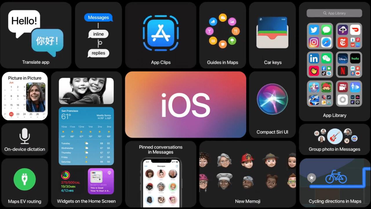 iOS 14: A guide to the best new features and settings
