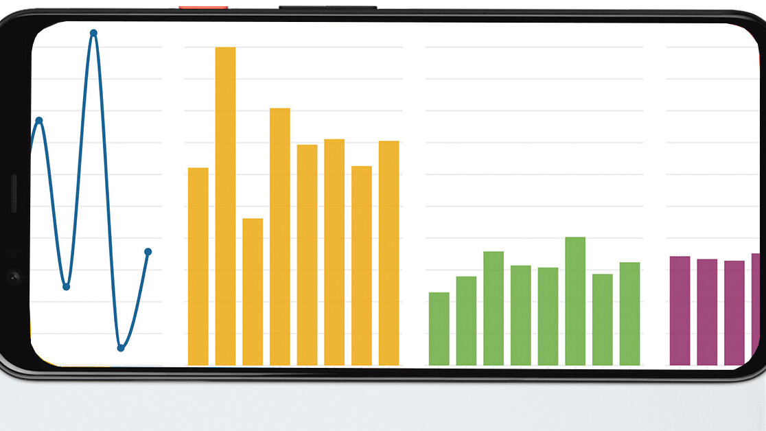 We charted the battery life of Google Pixel phones