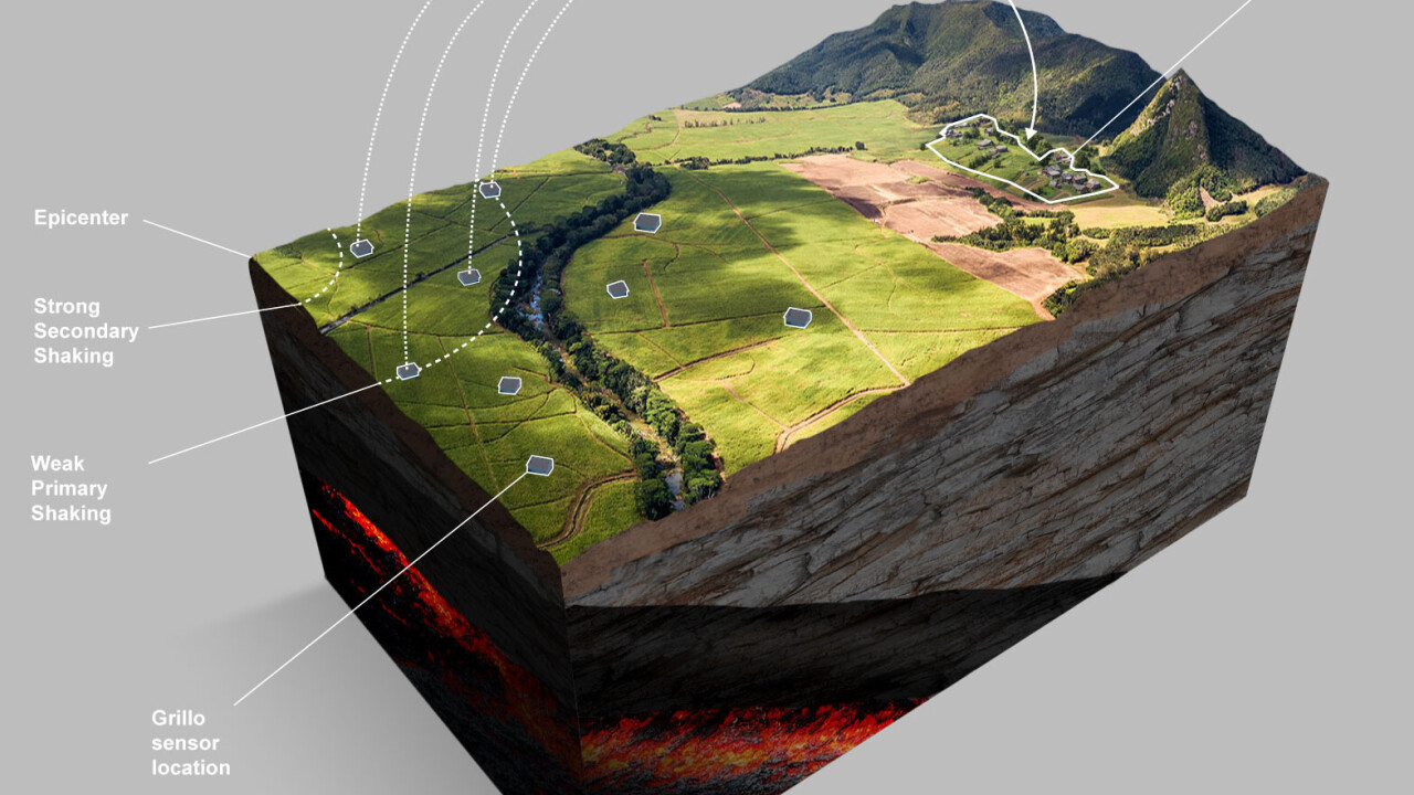 Grillo, IBM, and the Clinton Foundation expand low-cost earthquake detection to the Caribbean
