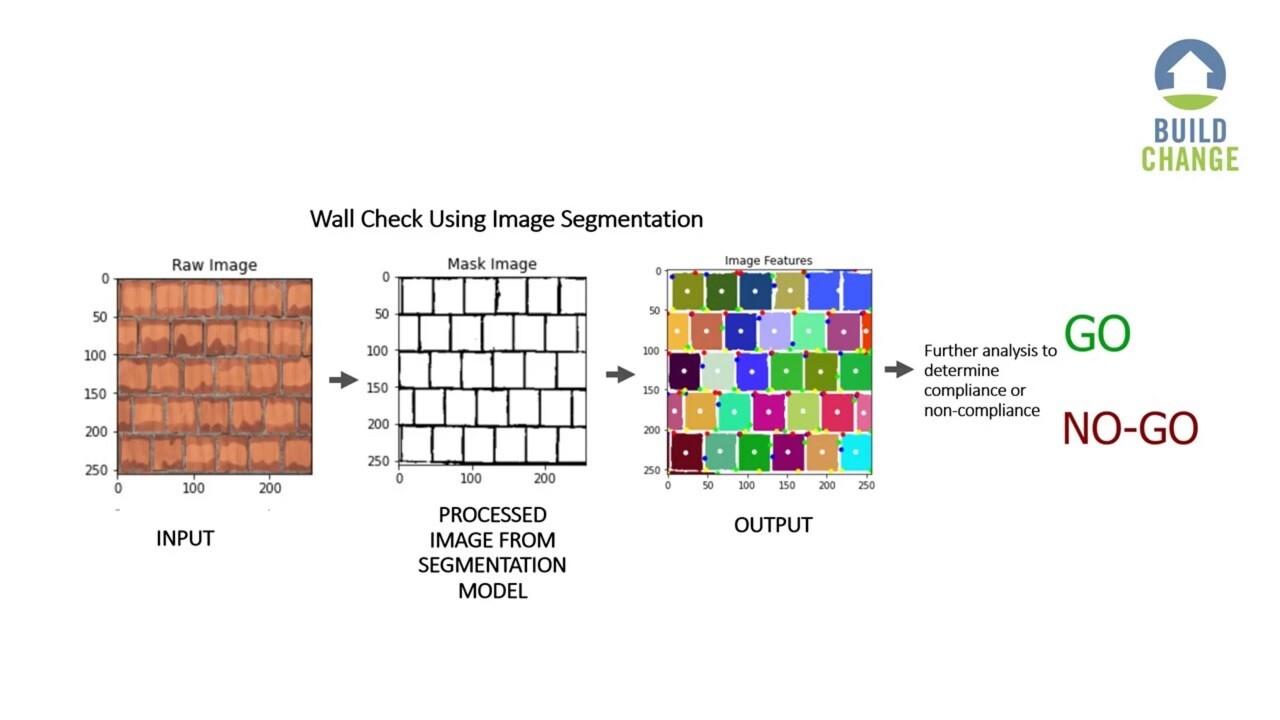 AI-powered construction supervisor app ensures buildings are earthquake safe