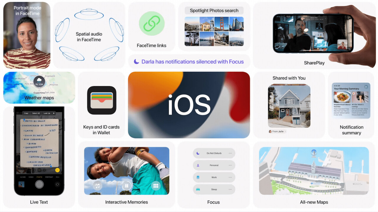 All the new iOS 15 features coming to your iPhone