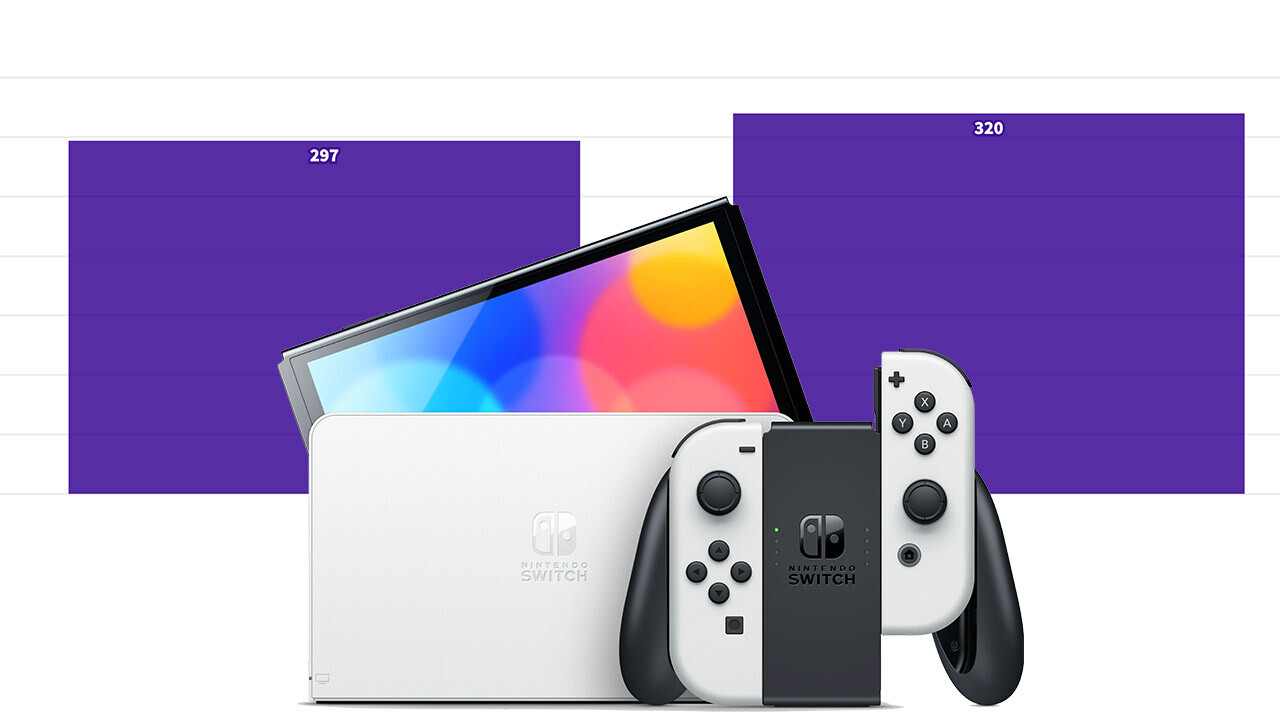 OG Nintendo Switch vs. the OLED model: MATH AND GRAPHS