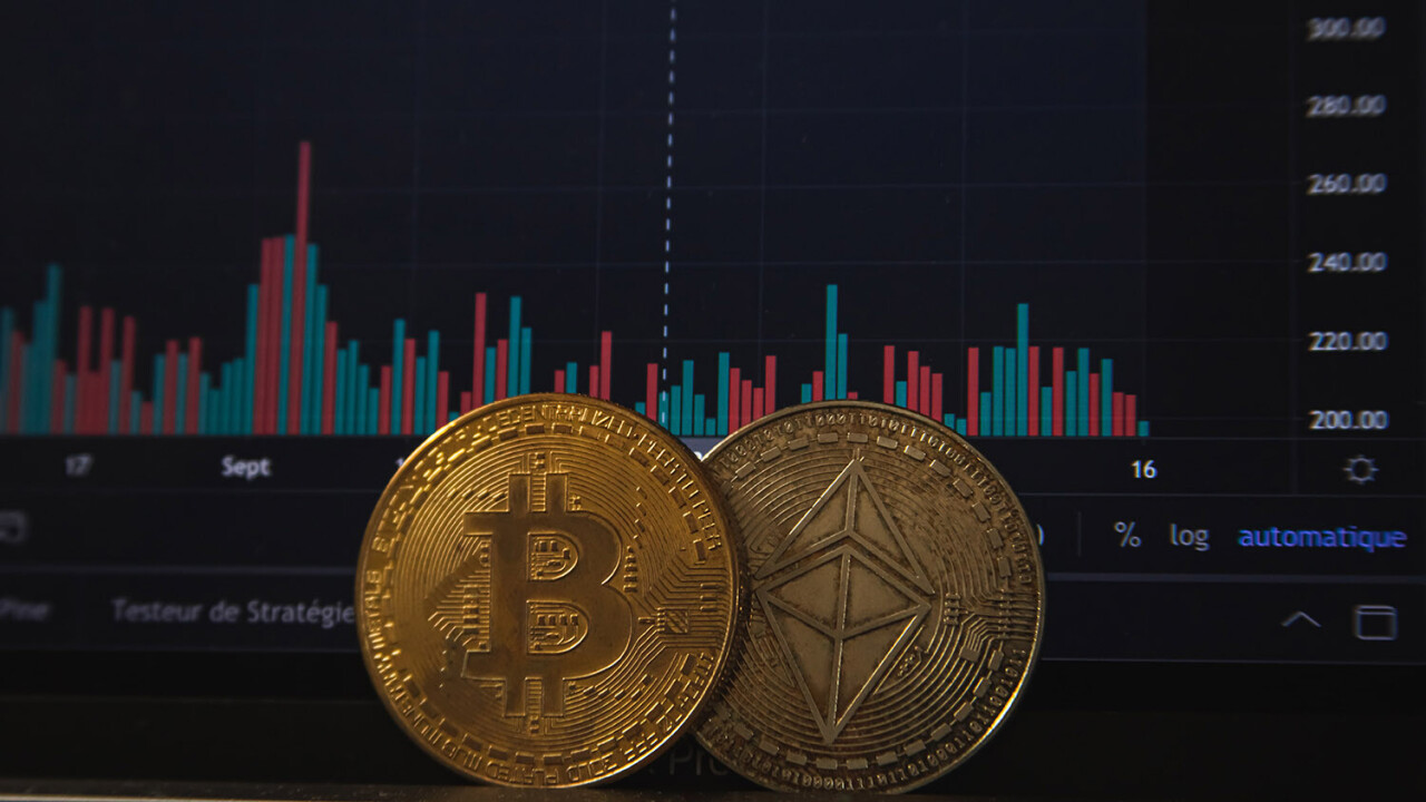 A short timeline of El Salvador's Bitcoin adoption shit show