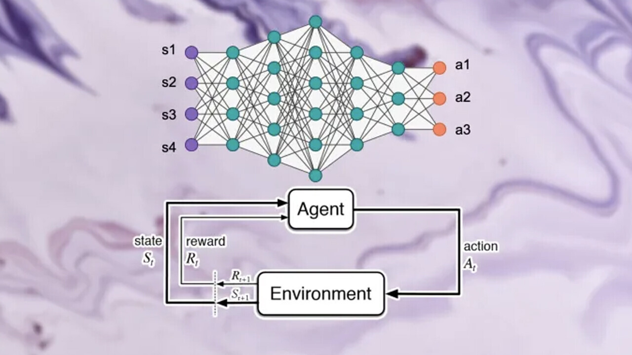 Debunking the mysteries of deep reinforcement learning