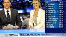 Sky Sports News scores BSkyB its 9th iPhone App Featured Image