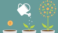 Is your business really ready to grow?