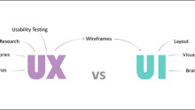 Top 10 Website Design Ui Vs UX Trends of 2017 Featured Image