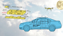 Full moon patents: Disney's acrobatic robots and Ford's drive-by drone deliveries Featured Image