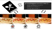 MIT built a neural network to understand pizza