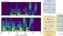 Google's Parrotron AI helps people with speech impediments talk freely