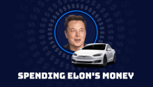This game gives you 30 seconds to spend Elon Musk's grotesque net worth