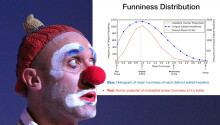 Codifying humanity: Can humor be reduced to an algorithm?