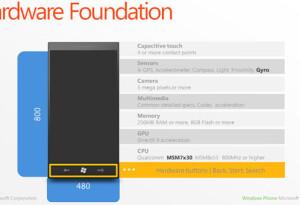 Robert Scoble: The Next Web = Human + Reality + Virtual [Video] #TNW2011