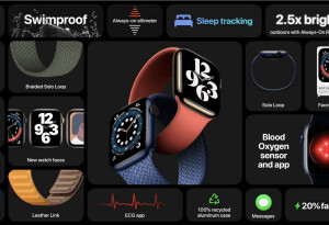 Apple Watch Series 6 brings blood oxygen monitoring and… an unadjustable strap?