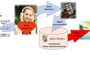 Study: Perfect strangers can identify you using only 3 songs from your playlist