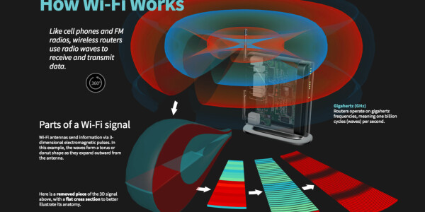 Accused of throttling Netflix, Verizon starts site to explain how Wi-Fi works