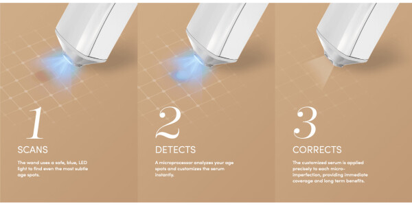 Real-world Photoshop: Procter & Gamble debut a handheld device that could replace makeup